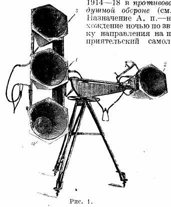 справочник квартирных телефонов воронеж